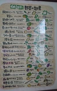 野菜の効果.jpg